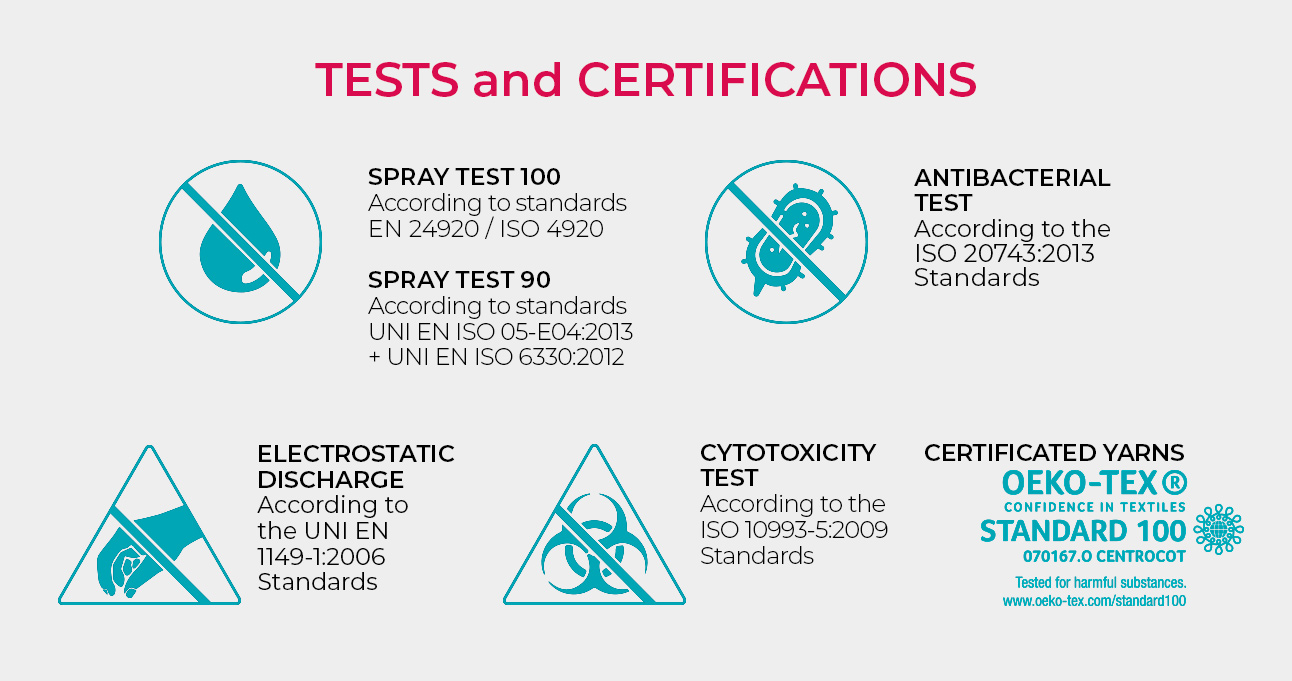 tests and certifications: security guarantee