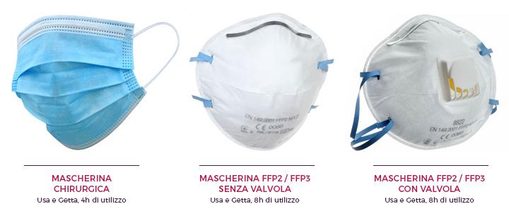 tipologia mascherina protezione